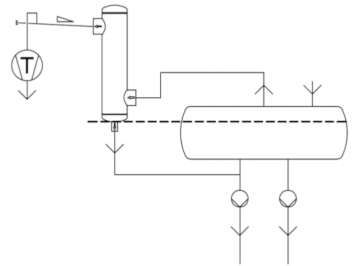 HAD set-up for restricted height in single-stage refrigeration plants